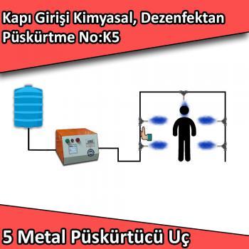 Dezenfektan, Kimyasal Kapı Girişi P..
