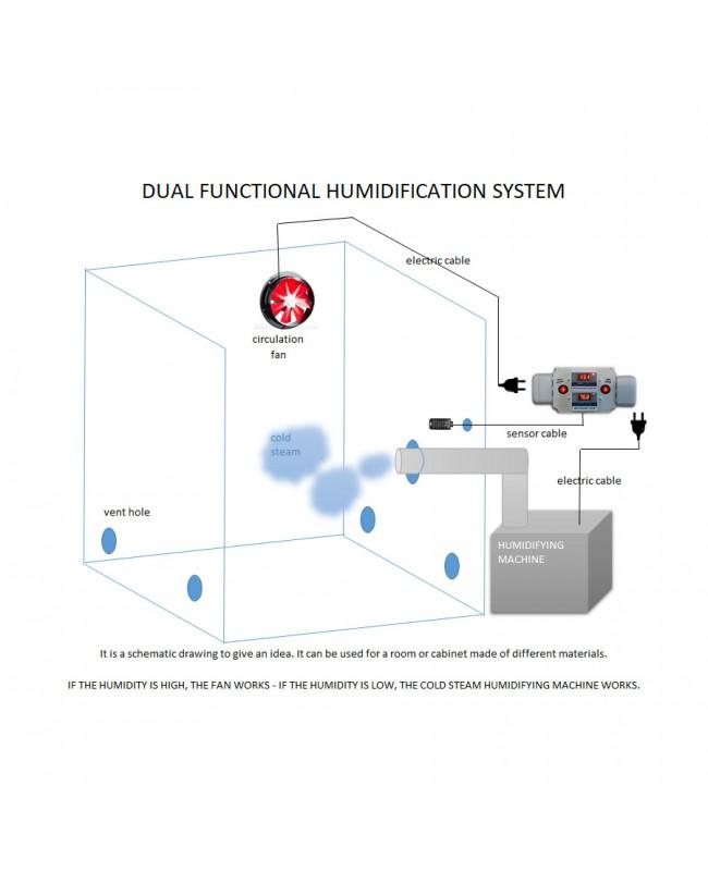 Saklama Odası Otomatik Ultasonik Nemlendirme Ve Havalandırma Sistemi 1.6Lt/Saat